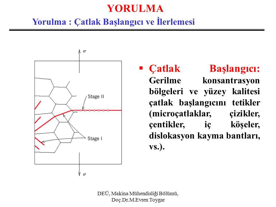 DEÜ, Makina Mühendisliği Bölümü, Doç.Dr.M.Evren Toygar YORULMA Yorulma : Çatlak Başlangıcı ve İlerlemesi  Çatlak Başlangıcı: Gerilme konsantrasyon bölgeleri ve yüzey kalitesi çatlak başlangıcını tetikler (microçatlaklar, çizikler, çentikler, iç köşeler, dislokasyon kayma bantları, vs.).