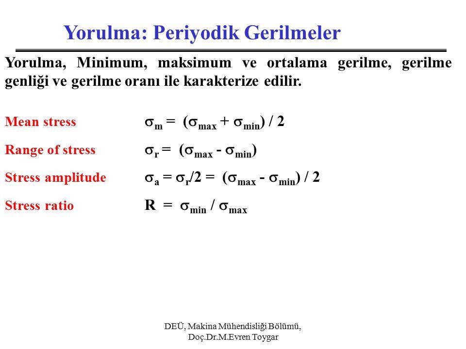 DEÜ, Makina Mühendisliği Bölümü, Doç.Dr.M.Evren Toygar Yorulma: Periyodik Gerilmeler Yorulma, Minimum, maksimum ve ortalama gerilme, gerilme genliği ve gerilme oranı ile karakterize edilir.