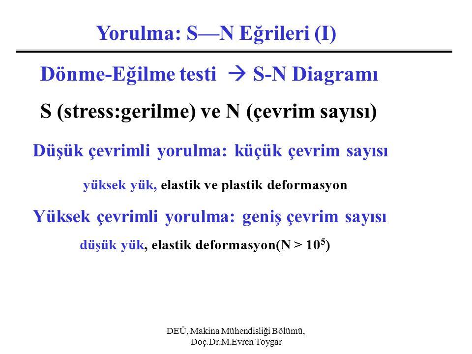 DEÜ, Makina Mühendisliği Bölümü, Doç.Dr.M.Evren Toygar Yorulma: S—N Eğrileri (II) Dayanım Sınırı (bazı demir Fe ve Ti-alaşımlar) S—N eğrileri büyük N(çevrim sayısı) değerinde yatay duruma geçer