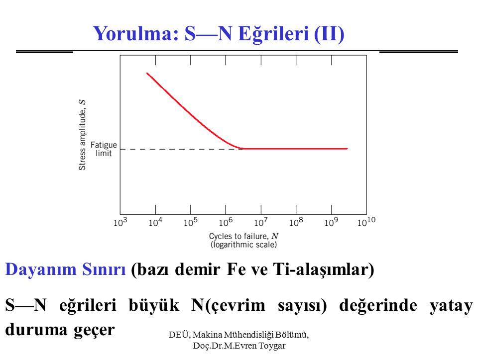 DEÜ, Makina Mühendisliği Bölümü, Doç.Dr.M.Evren Toygar Yorulma: S—N Eğrileri (II) Gerilme genliği altında malzeme hasara uğramaz, ayrıca çevrim sayısının ne kadar geniş olduğu farketmez.