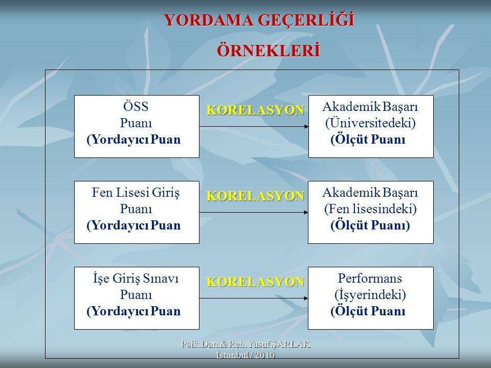 YORDAMA GEÇERLİĞİ ÖRNEKLERİ ÖSS Puanı (Yordayıcı Puan) Akademik Başarı (Üniversitedeki) (Ölçüt Puanı) KORELASYON Fen Lisesi Giriş Puanı (Yordayıcı Puan) Akademik Başarı (Fen lisesindeki) (Ölçüt Puanı) KORELASYON İşe Giriş Sınavı Puanı (Yordayıcı Puan) Performans (İşyerindeki) (Ölçüt Puanı) KORELASYON Psik.Dan.& Reh.Yusuf ŞARLAK İstanbul / 2010