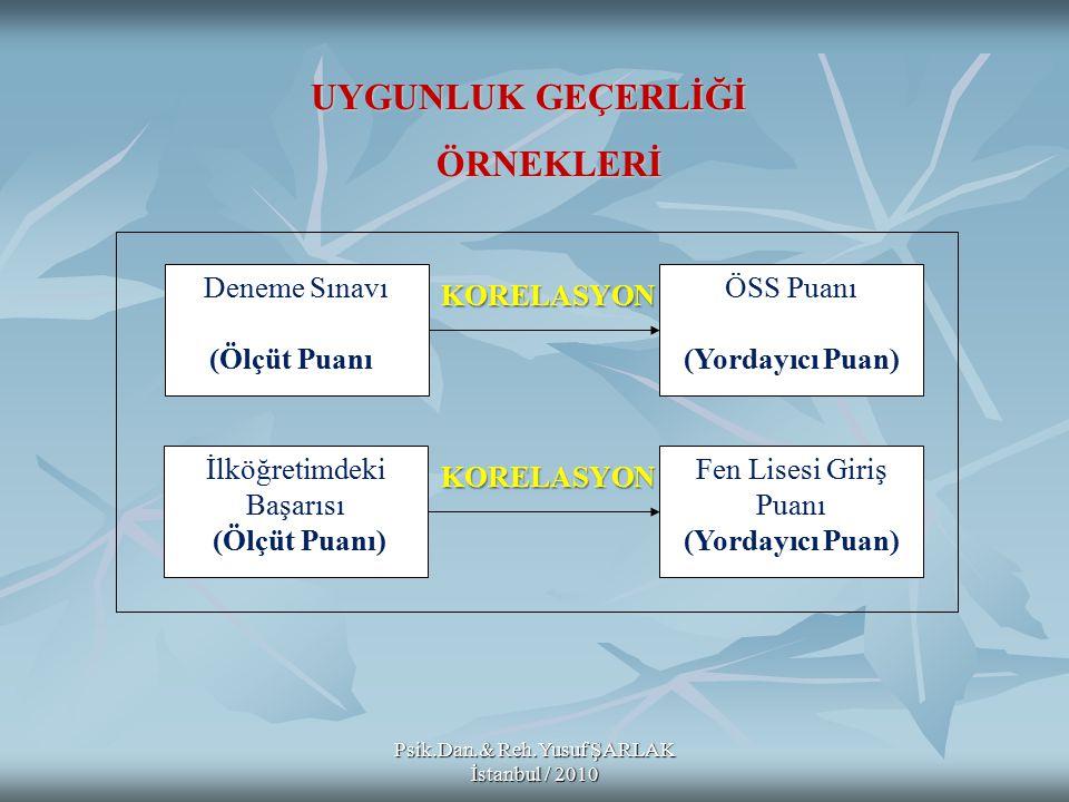UYGUNLUK GEÇERLİĞİ ÖRNEKLERİ Deneme Sınavı (Ölçüt Puanı) ÖSS Puanı (Yordayıcı Puan) KORELASYON İlköğretimdeki Başarısı (Ölçüt Puanı) Fen Lisesi Giriş Puanı (Yordayıcı Puan) KORELASYON Psik.Dan.& Reh.Yusuf ŞARLAK İstanbul / 2010