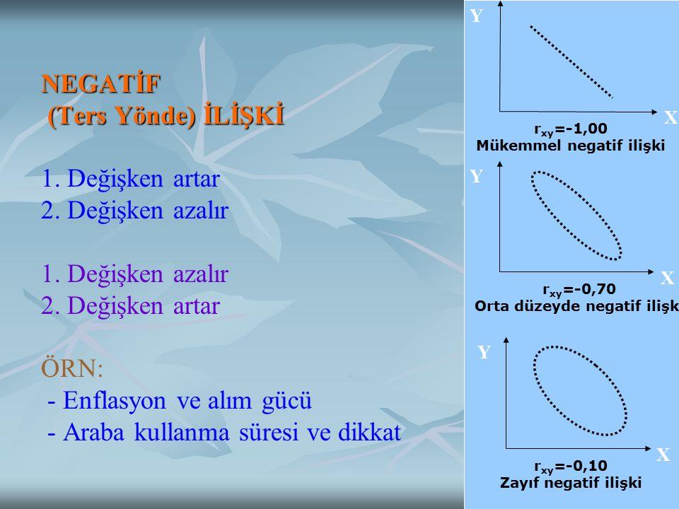 Ölçüt puanları, ölçme aracından elde edilen puanlarla aynı zamanda veya daha önce elde edilmiş ise, bu puanlar arasındaki korelasyona dayalı geçerlik incelenmesidir.