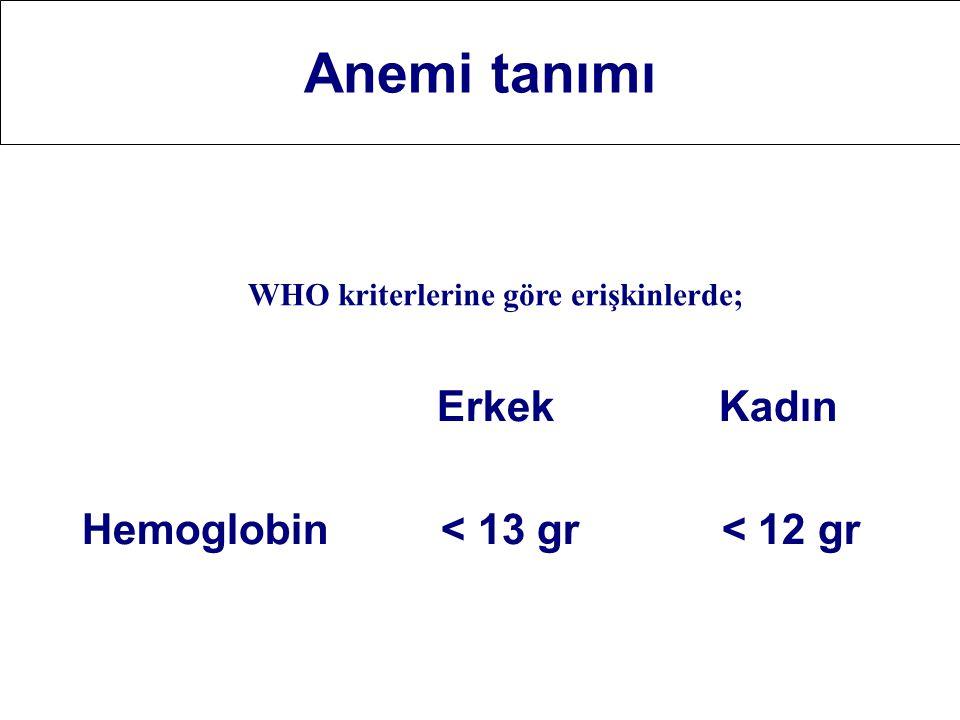 Erkek Kadın Hemoglobin < 13 gr < 12 gr Anemi tanımı WHO kriterlerine göre erişkinlerde;