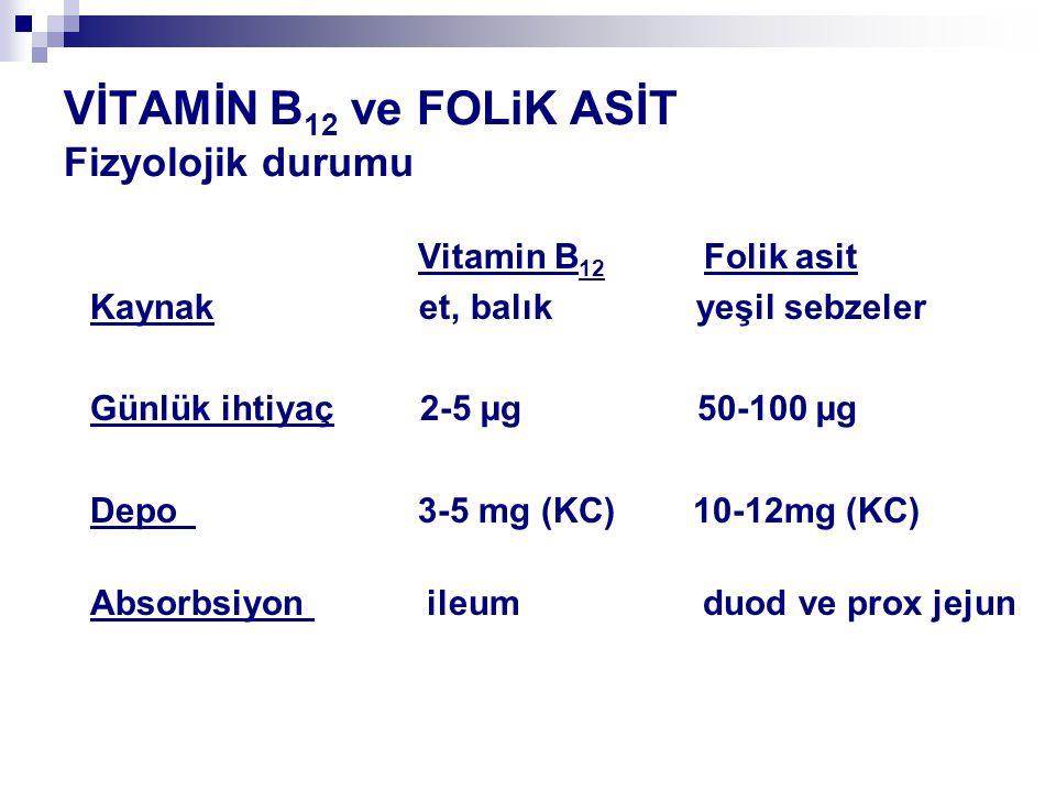 VİTAMİN B 12 ve FOLiK ASİT Fizyolojik durumu Vitamin B 12 Folik asit Kaynak et, balık yeşil sebzeler Günlük ihtiyaç 2-5 µg 50-100 µg Depo 3-5 mg (KC)