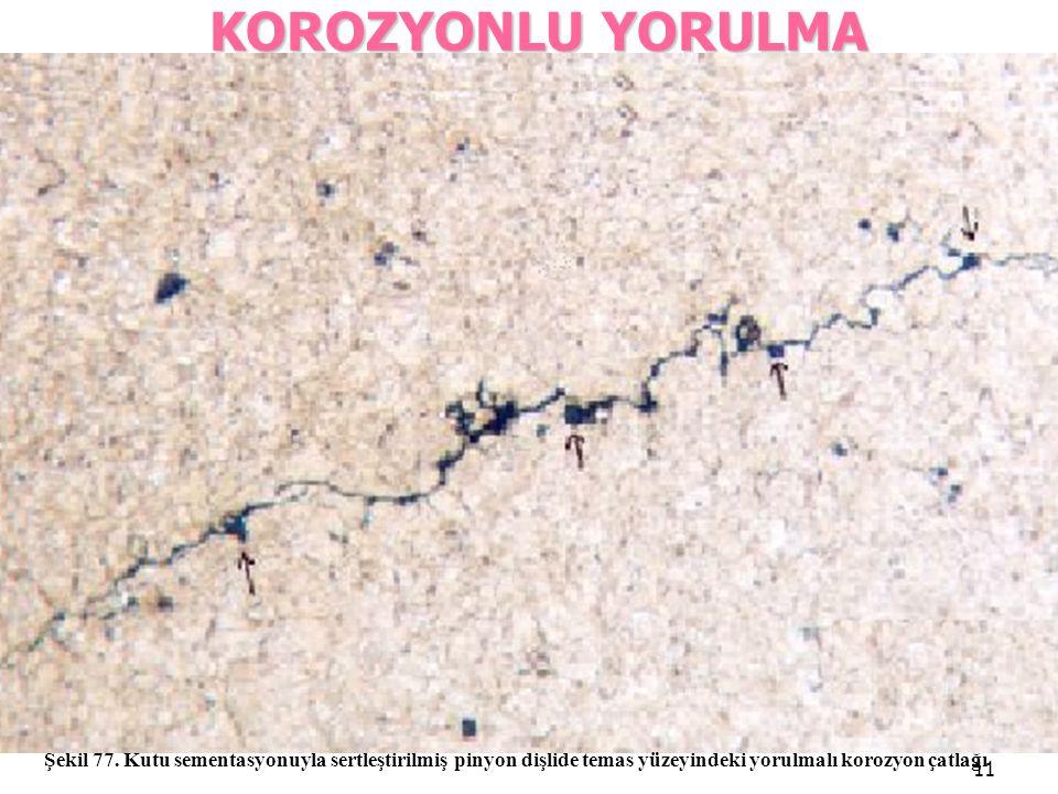 11 KOROZYONLUYORULMA KOROZYONLU YORULMA Şekil 77. Kutu sementasyonuyla sertleştirilmiş pinyon dişlide temas yüzeyindeki yorulmalı korozyon çatlağı