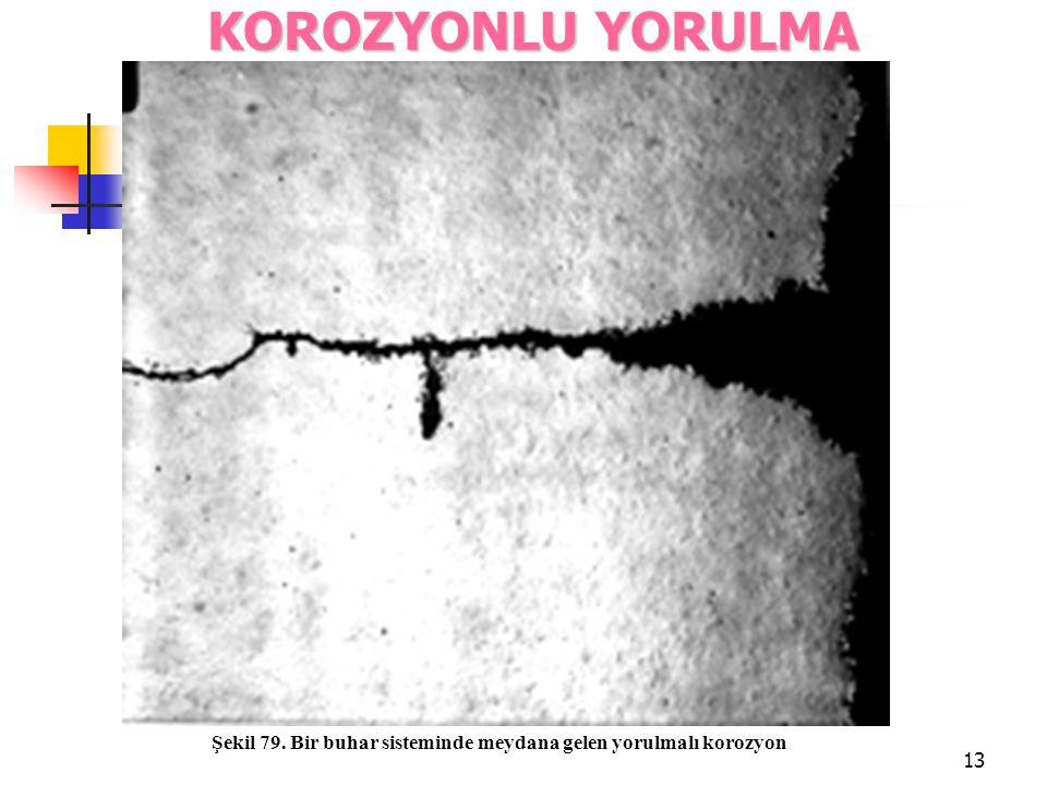 13 KOROZYONLUYORULMA KOROZYONLU YORULMA Şekil 79. Bir buhar sisteminde meydana gelen yorulmalı korozyon