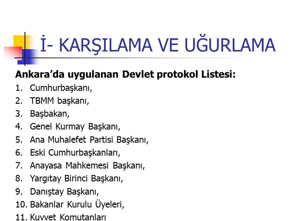 İ- KARŞILAMA VE UĞURLAMA Ankara'da uygulanan Devlet protokol Listesi: 1.Cumhurbaşkanı, 2.TBMM başkanı, 3.Başbakan, 4.Genel Kurmay Başkanı, 5.Ana Muhal
