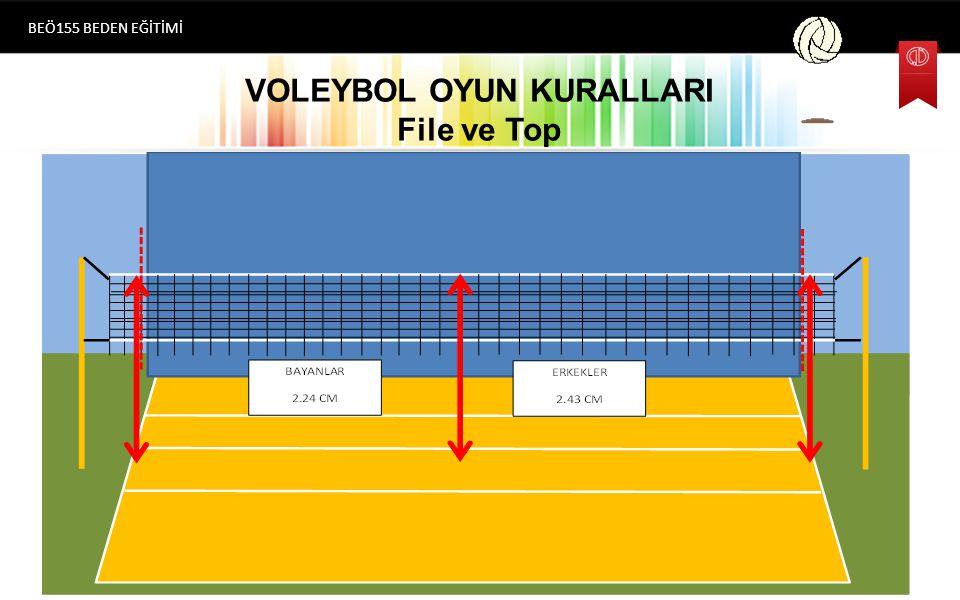 VOLEYBOL OYUN KURALLARI File ve Top BEÖ155 BEDEN EĞİTİMİ