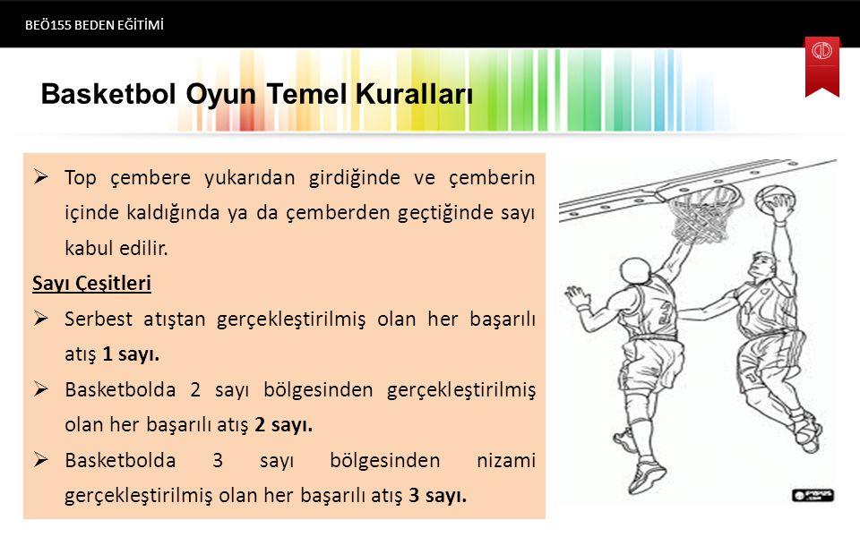 Basketbol Oyun Temel Kuralları  Top çembere yukarıdan girdiğinde ve çemberin içinde kaldığında ya da çemberden geçtiğinde sayı kabul edilir.