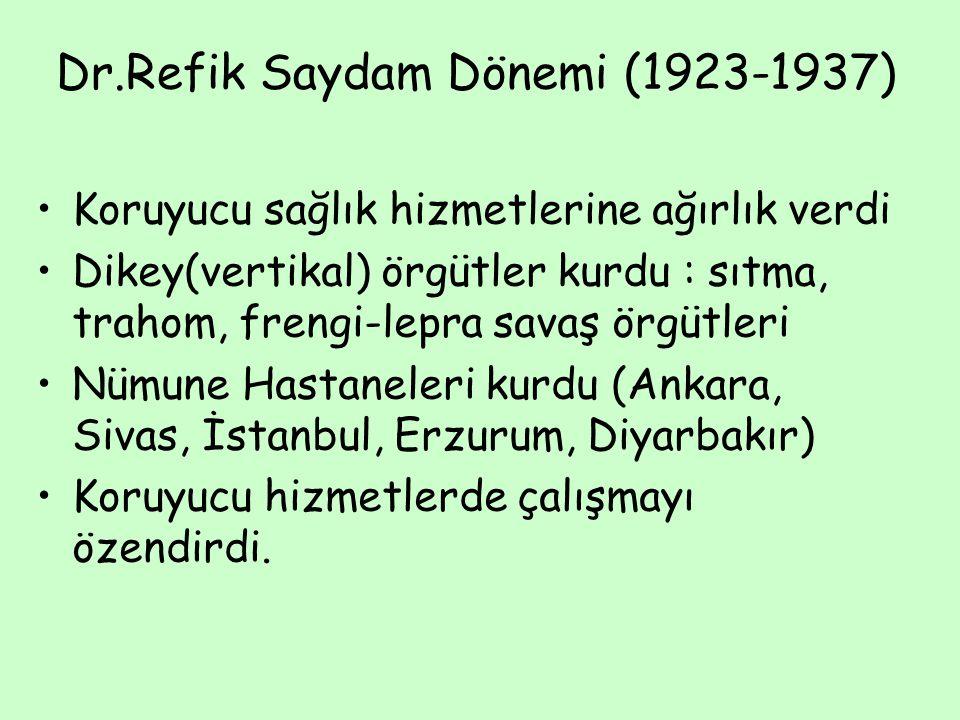 Dr.Refik Saydam Dönemi (1923-1937) Koruyucu sağlık hizmetlerine ağırlık verdi Dikey(vertikal) örgütler kurdu : sıtma, trahom, frengi-lepra savaş örgüt