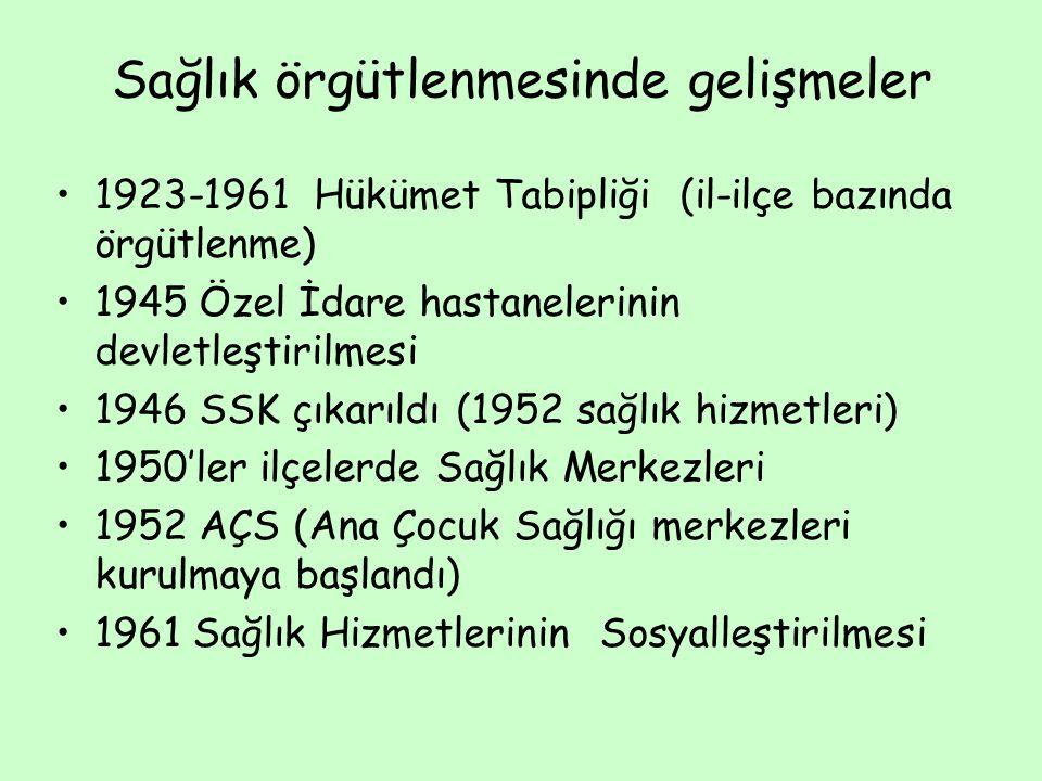 Sağlık örgütlenmesinde gelişmeler 1923-1961 Hükümet Tabipliği (il-ilçe bazında örgütlenme) 1945 Özel İdare hastanelerinin devletleştirilmesi 1946 SSK