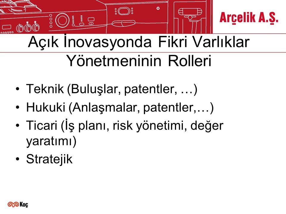 Açık İnovasyonda Fikri Varlıklar Yönetmeninin Rolleri Teknik (Buluşlar, patentler, …) Hukuki (Anlaşmalar, patentler,…) Ticari (İş planı, risk yönetimi