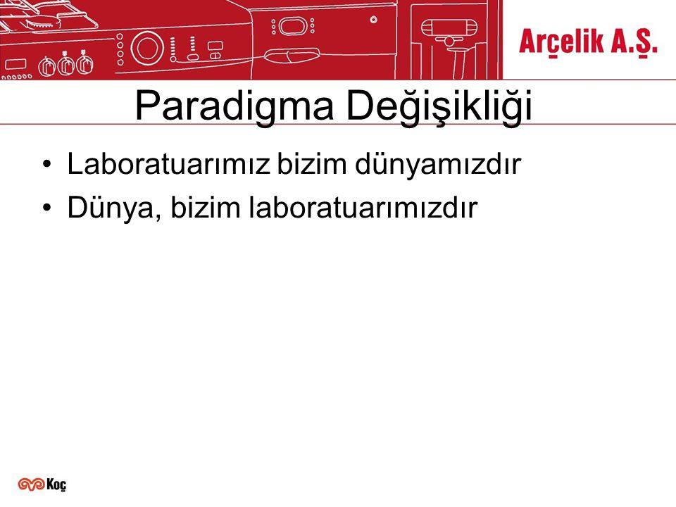 Paradigma Değişikliği Laboratuarımız bizim dünyamızdır Dünya, bizim laboratuarımızdır