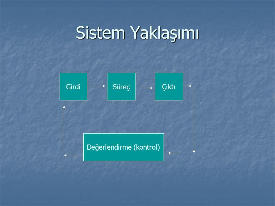 Sistem Yaklaşımı GirdiSüreçÇıktı Değerlendirme (kontrol)