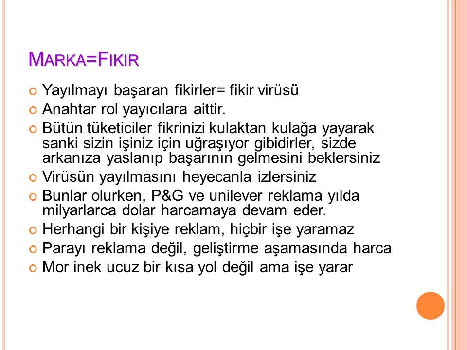 M ARKA =F IKIR Yayılmayı başaran fikirler= fikir virüsü Anahtar rol yayıcılara aittir.