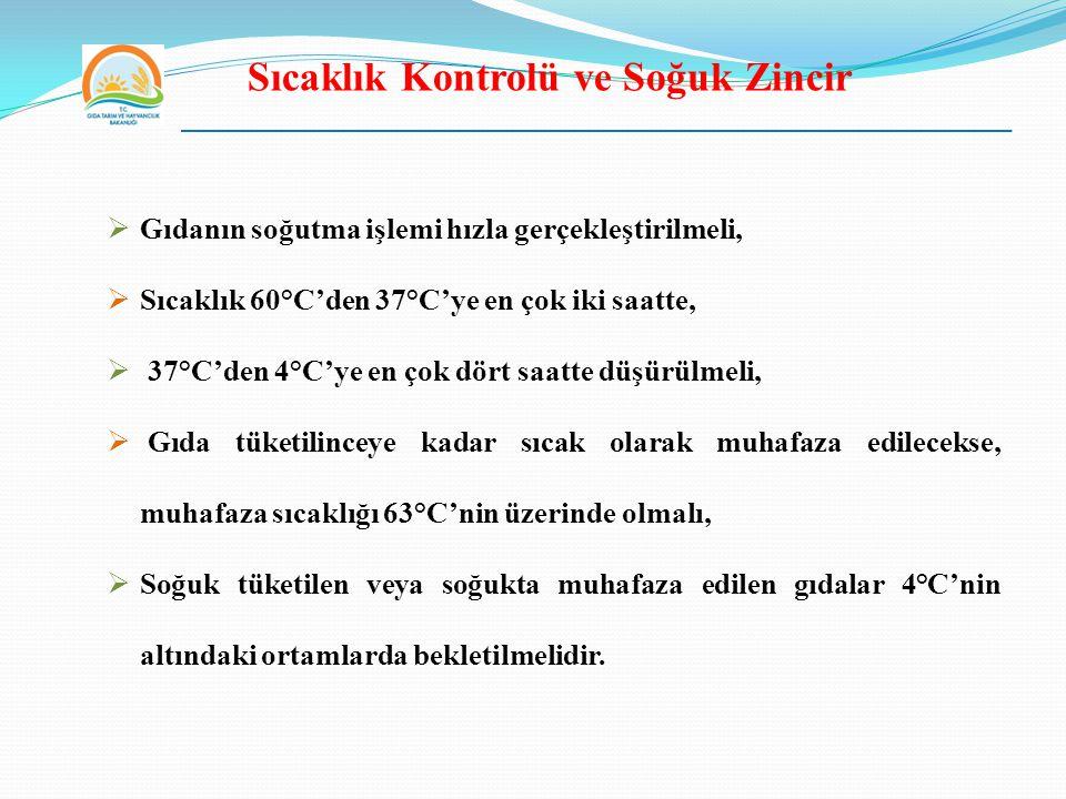 Sıcaklık Kontrolü ve Soğuk Zincir  Gıdanın soğutma işlemi hızla gerçekleştirilmeli,  Sıcaklık 60°C'den 37°C'ye en çok iki saatte,  37°C'den 4°C'ye