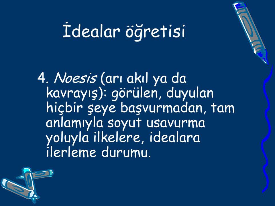 İdealar öğretisi 4. Noesis (arı akıl ya da kavrayış): görülen, duyulan hiçbir şeye başvurmadan, tam anlamıyla soyut usavurma yoluyla ilkelere, idealar