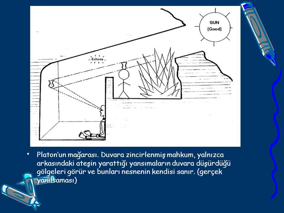 Platon'un mağarası. Duvara zincirlenmiş mahkum, yalnızca arkasındaki ateşin yarattığı yansımaların duvara düşürdüğü gölgeleri görür ve bunları nesneni