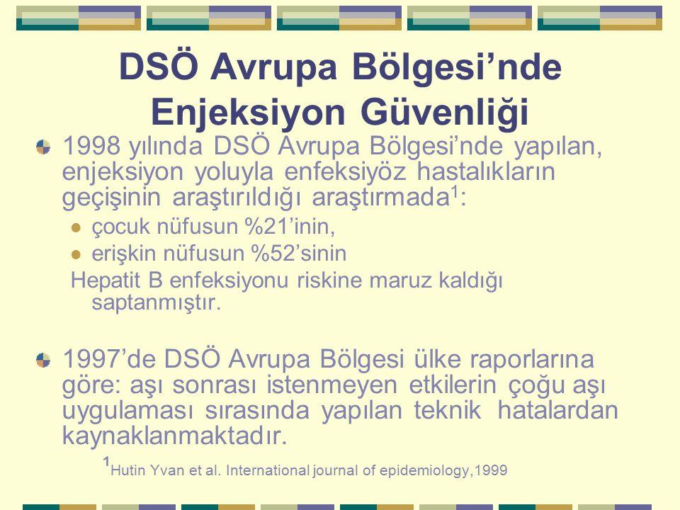 Türkiye'de Mevcut Durum Enjeksiyon Güvenliği Araştırma Sonuçları 2003