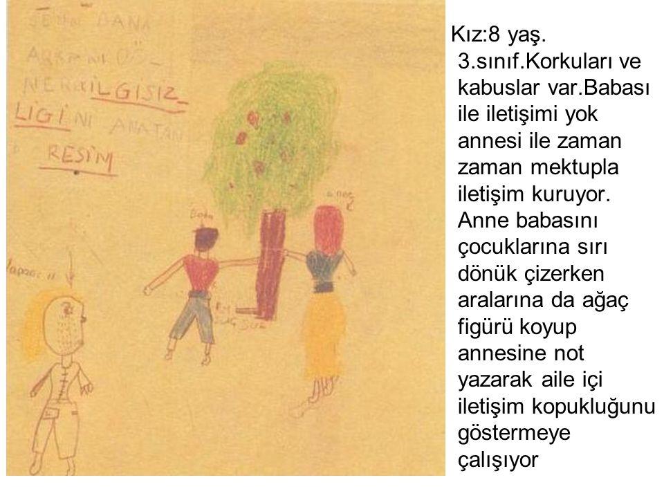 Kız:8 yaş. 3.sınıf.Korkuları ve kabuslar var.Babası ile iletişimi yok annesi ile zaman zaman mektupla iletişim kuruyor. Anne babasını çocuklarına sırı