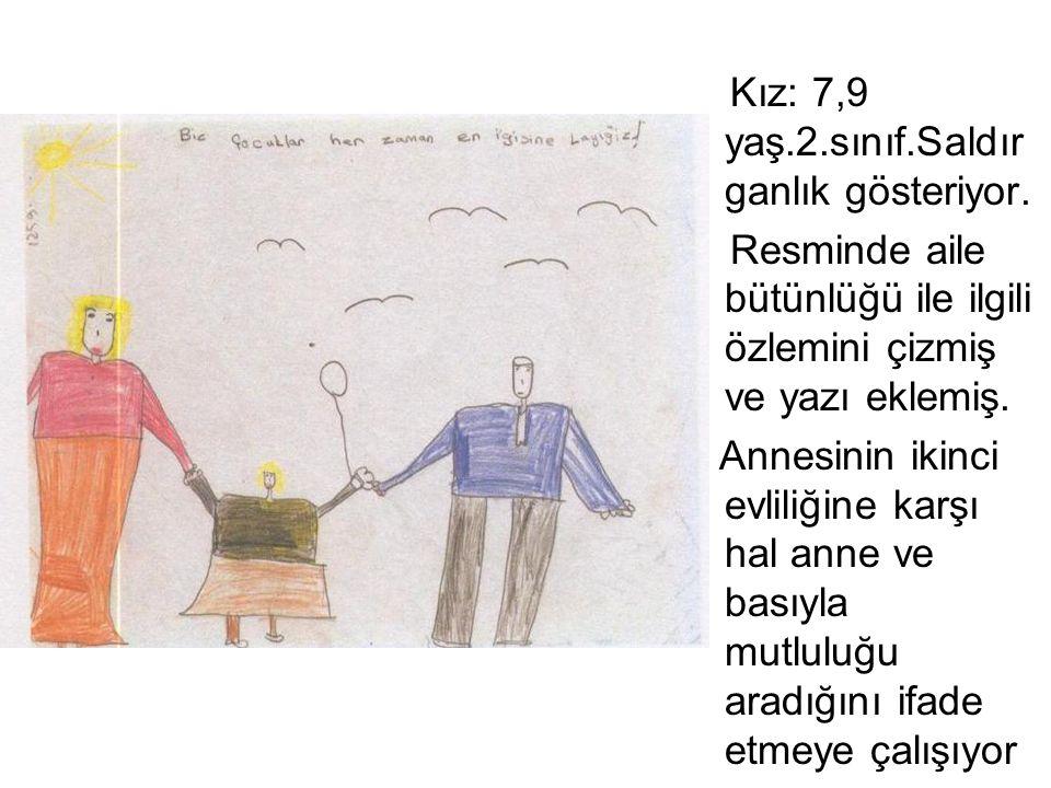 Kız: 7,9 yaş.2.sınıf.Saldır ganlık gösteriyor. Resminde aile bütünlüğü ile ilgili özlemini çizmiş ve yazı eklemiş. Annesinin ikinci evliliğine karşı h