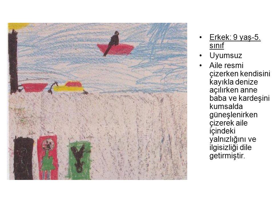 Erkek: 9 yaş-5. sınıf Uyumsuz Aile resmi çizerken kendisini kayıkla denize açılırken anne baba ve kardeşini kumsalda güneşlenirken çizerek aile içinde