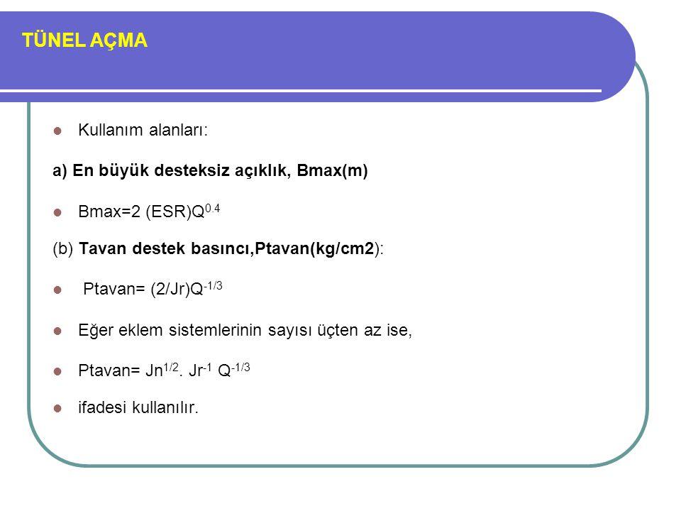 TÜNEL AÇMA Kullanım alanları: a) En büyük desteksiz açıklık, Bmax(m) Bmax=2 (ESR)Q 0.4 (b) Tavan destek basıncı,Ptavan(kg/cm2): Ptavan= (2/Jr)Q -1/3 E