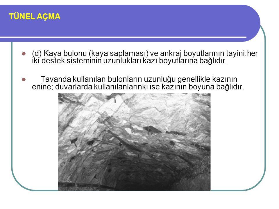 TÜNEL AÇMA (d) Kaya bulonu (kaya saplaması) ve ankraj boyutlarının tayini:her iki destek sisteminin uzunlukları kazı boyutlarına bağlıdır. Tavanda kul