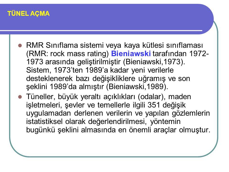 TÜNEL AÇMA RMR Sınıflama sistemi veya kaya kütlesi sınıflaması (RMR: rock mass rating) Bieniawski tarafından 1972- 1973 arasında geliştirilmiştir (Bie