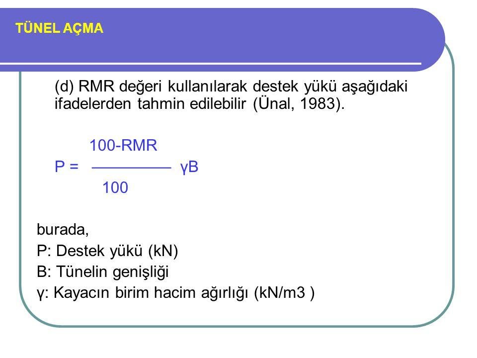 TÜNEL AÇMA (d) RMR değeri kullanılarak destek yükü aşağıdaki ifadelerden tahmin edilebilir (Ünal, 1983). 100-RMR P = ————— γB 100 burada, P: Destek yü