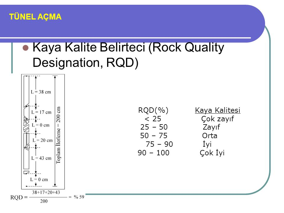 TÜNEL AÇMA Kaya Kalite Belirteci (Rock Quality Designation, RQD) RQD(%)Kaya Kalitesi < 25 Çok zayıf 25 – 50 Zayıf 50 – 75 Orta 75 – 90 İyi 90 – 100 Ço