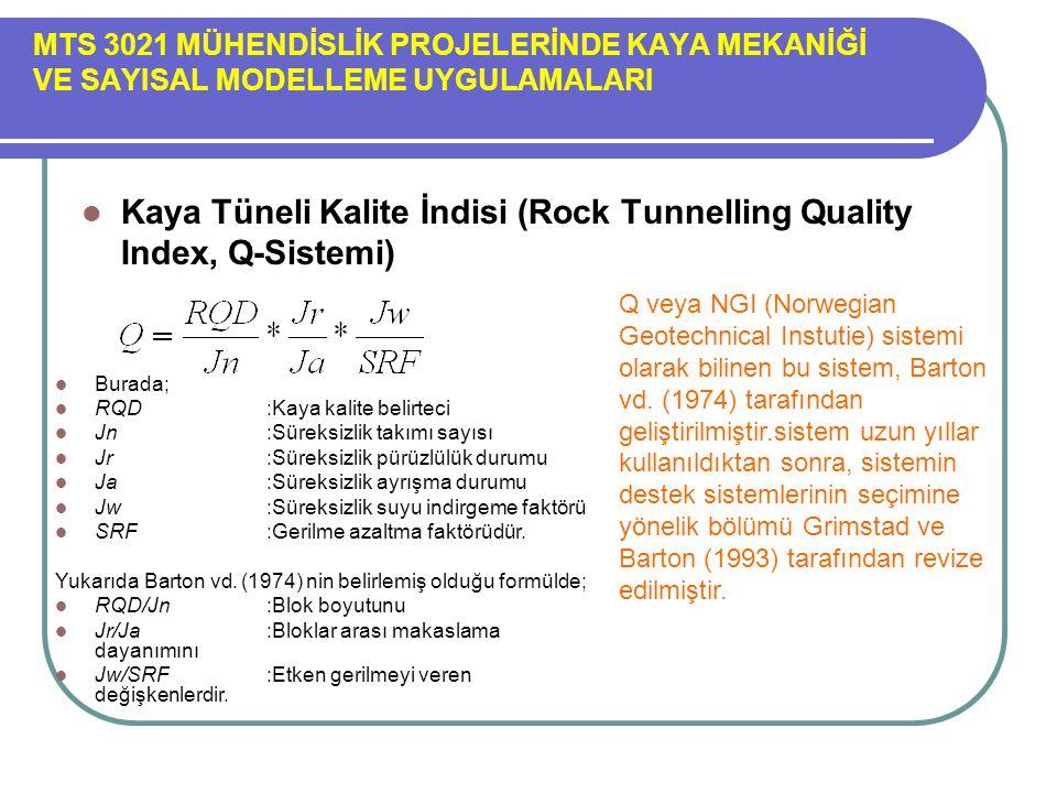TÜNEL AÇMA Güncelleştirilmiş Q sistemi destek abağı (Grimstad ve Barton, 1993) Destek Sınıfları: 1) Desteksiz 2) Yerel Bulonlama 3) Sistematik bulonlama 4) Sistematik bulonlama (takviyeli, çelik hasırlı, şatkrit ve bulonlama, püskürtme beton 4 - 10 m) 5) Lifle güçlendirilmiş püskürtme beton 5-9 cm 6) Lifle güçlendirilmiş şatkrit ve bulonlama, 9-12 cm 7) Lifle güçlendirilmiş şatkrit ve bulonlama, 12-15cm 8) Lifle güçlendirilmiş şatkrit>15 cm, güçlendirilmiş 9) Beton kaplama 10) Lifle güçlendirilmiş şatkrit 5-9 cm (c) uygulanacak destek sistemleri, yukarıdaki eşitlikten tayin edilen Q değeri ve ESR parametrelerine göre Grimstad ve Barton (1993) tarafından revize edilmiş olan ve şekilde verilen abaktan belirlenir.
