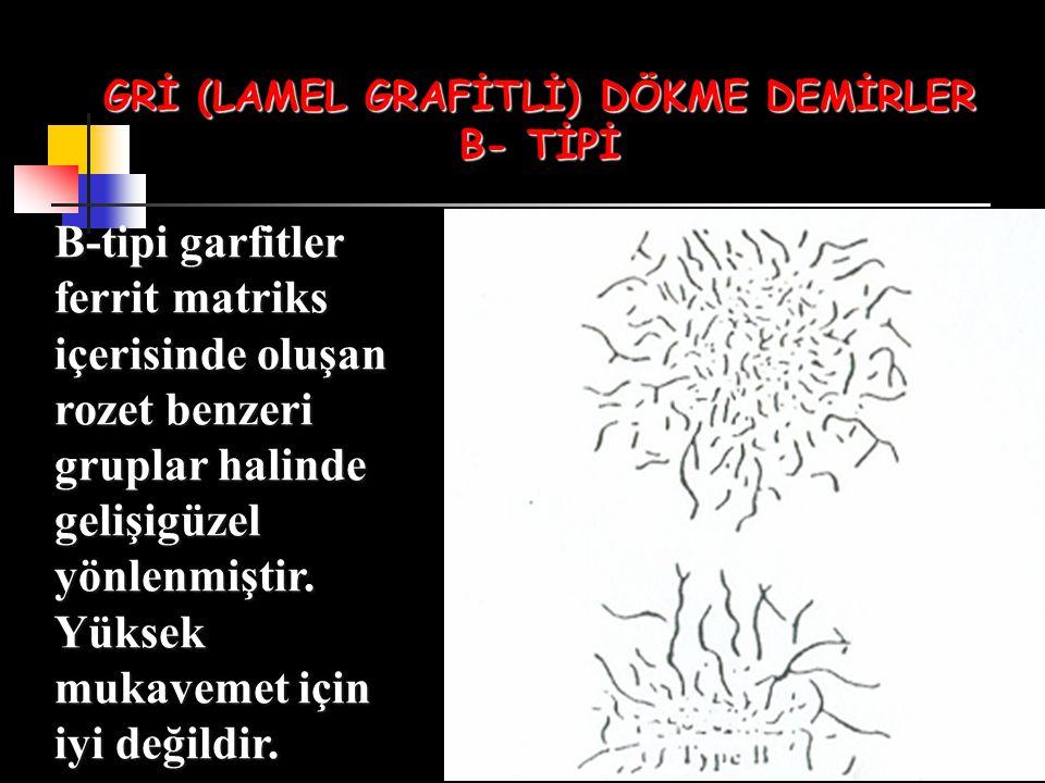 GRİ (LAMEL GRAFİTLİ) DÖKME DEMİRLER B- TİPİ B-tipi garfitler ferrit matriks içerisinde oluşan rozet benzeri gruplar halinde gelişigüzel yönlenmiştir.