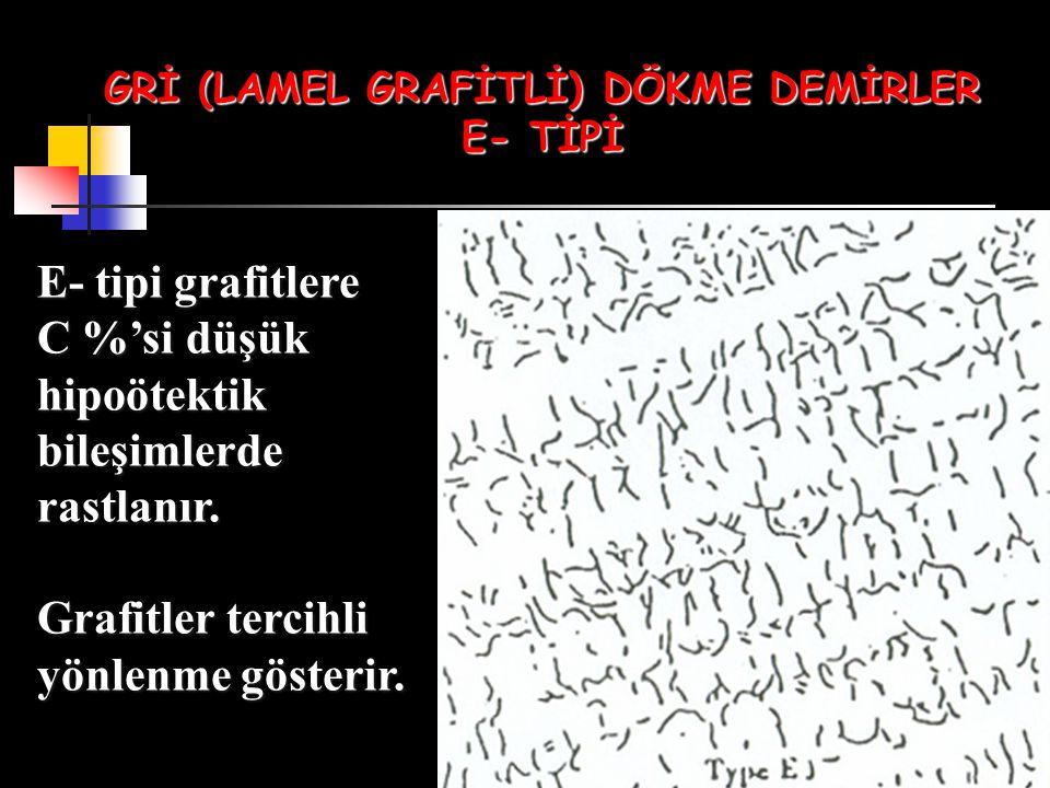GRİ (LAMEL GRAFİTLİ) DÖKME DEMİRLER E- TİPİ E- tipi grafitlere C %'si düşük hipoötektik bileşimlerde rastlanır. Grafitler tercihli yönlenme gösterir.