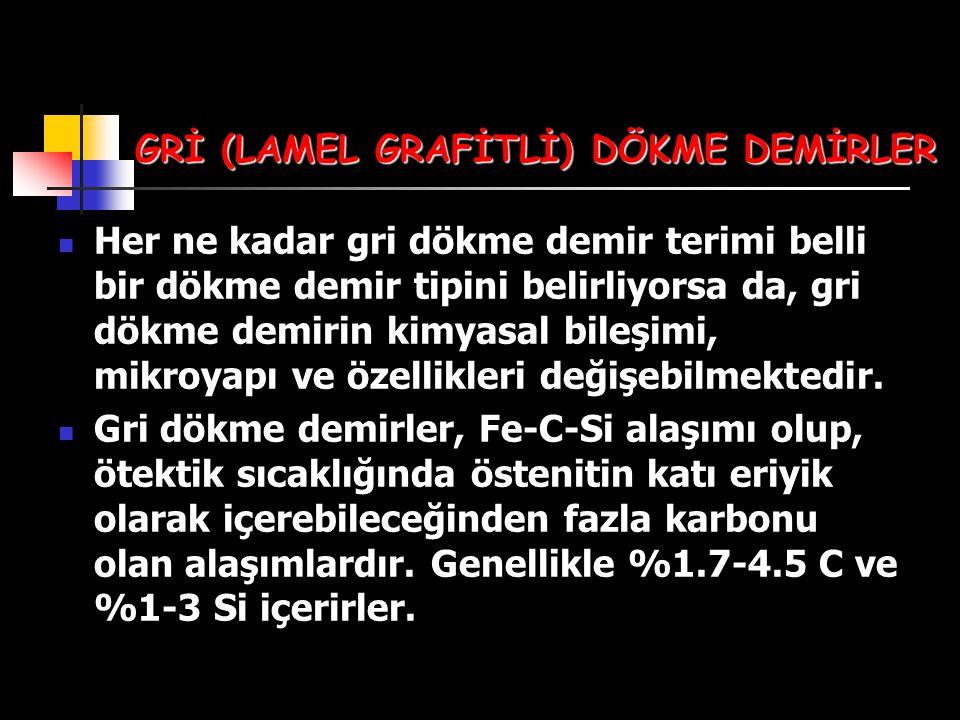 GRİ (LAMEL GRAFİTLİ) DÖKME DEMİRLERİN ISIL İŞLEMİ