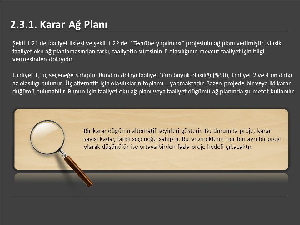 """2.3.1. Karar Ağ Planı Şekil 1.21 de faaliyet listesi ve şekil 1.22 de """" Tecrübe yapılması"""" projesinin ağ planı verilmiştir. Klasik faaliyet oku ağ pla"""