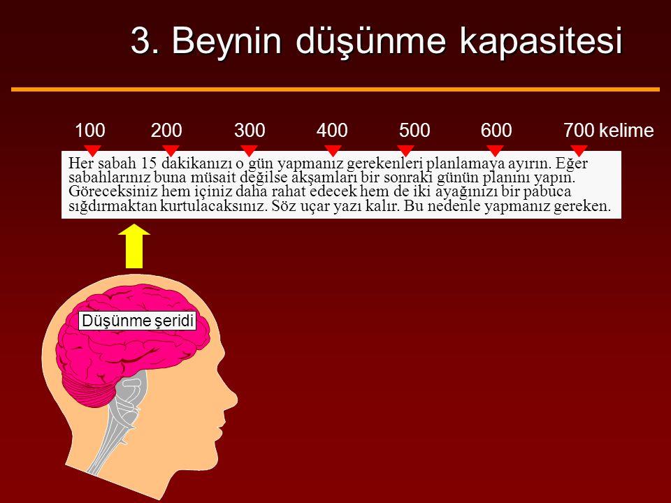 3. Beynin düşünme kapasitesi Düşünme şeridi 100 200 300 400 500 600 700 kelime Daha hızlı okumak daha kolaydır Ev kirası çocuk Tatil