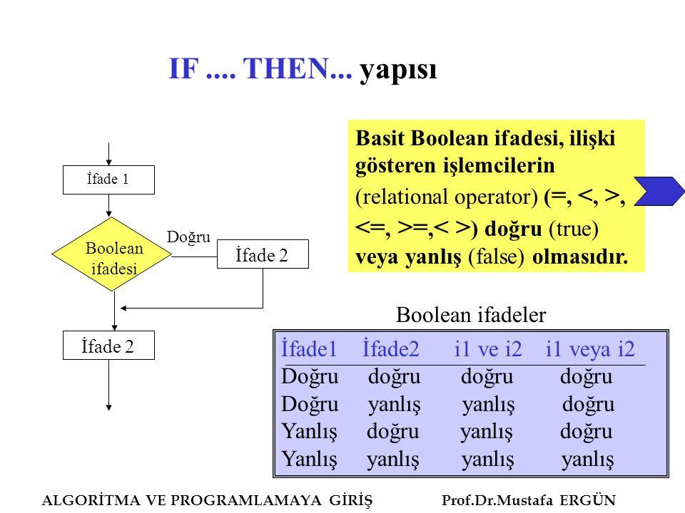 ALGORİTMA VE PROGRAMLAMAYA GİRİŞ Prof.Dr.Mustafa ERGÜN IF.... THEN... yapısı İfade 1 İfade 2 Boolean ifadesi Doğru İfade 2 Basit Boolean ifadesi, iliş