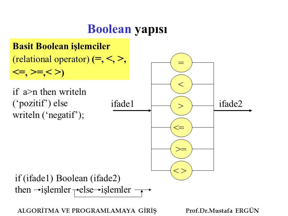 ALGORİTMA VE PROGRAMLAMAYA GİRİŞ Prof.Dr.Mustafa ERGÜN Boolean yapısı Basit Boolean işlemciler (relational operator) ( =,, =, ) = < > <= >= ifade1ifad