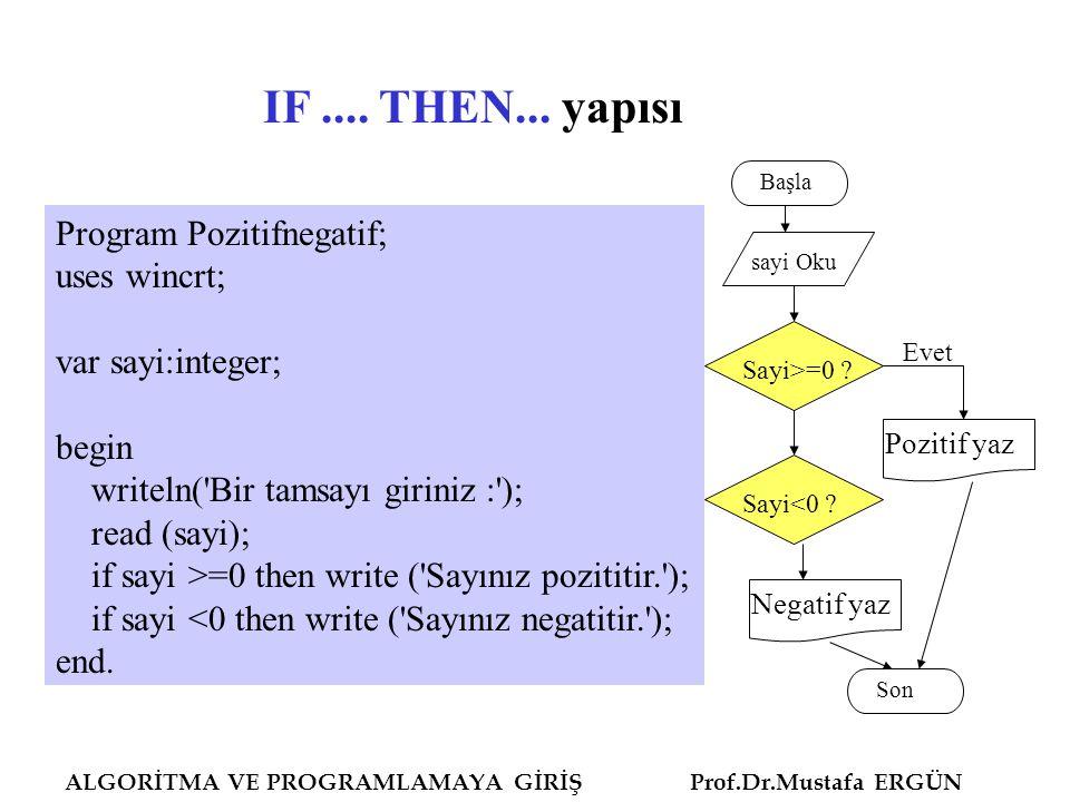 ALGORİTMA VE PROGRAMLAMAYA GİRİŞ Prof.Dr.Mustafa ERGÜN Program Pozitifnegatif; uses wincrt; var sayi:integer; begin writeln('Bir tamsayı giriniz :');