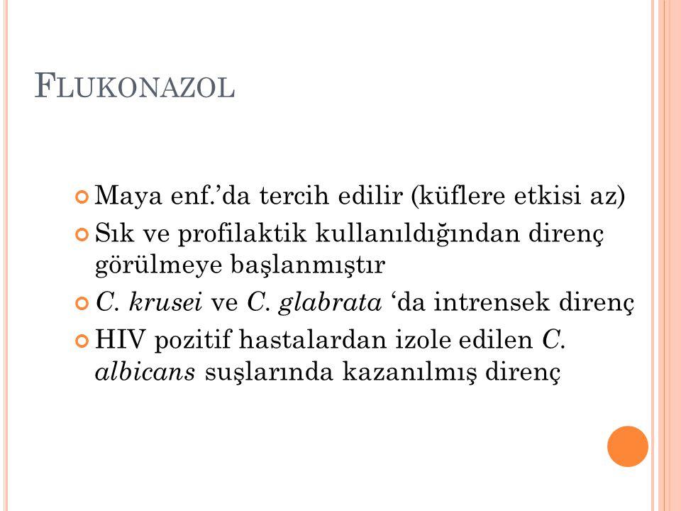 F LUKONAZOL Maya enf.'da tercih edilir (küflere etkisi az) Sık ve profilaktik kullanıldığından direnç görülmeye başlanmıştır C. krusei ve C. glabrata