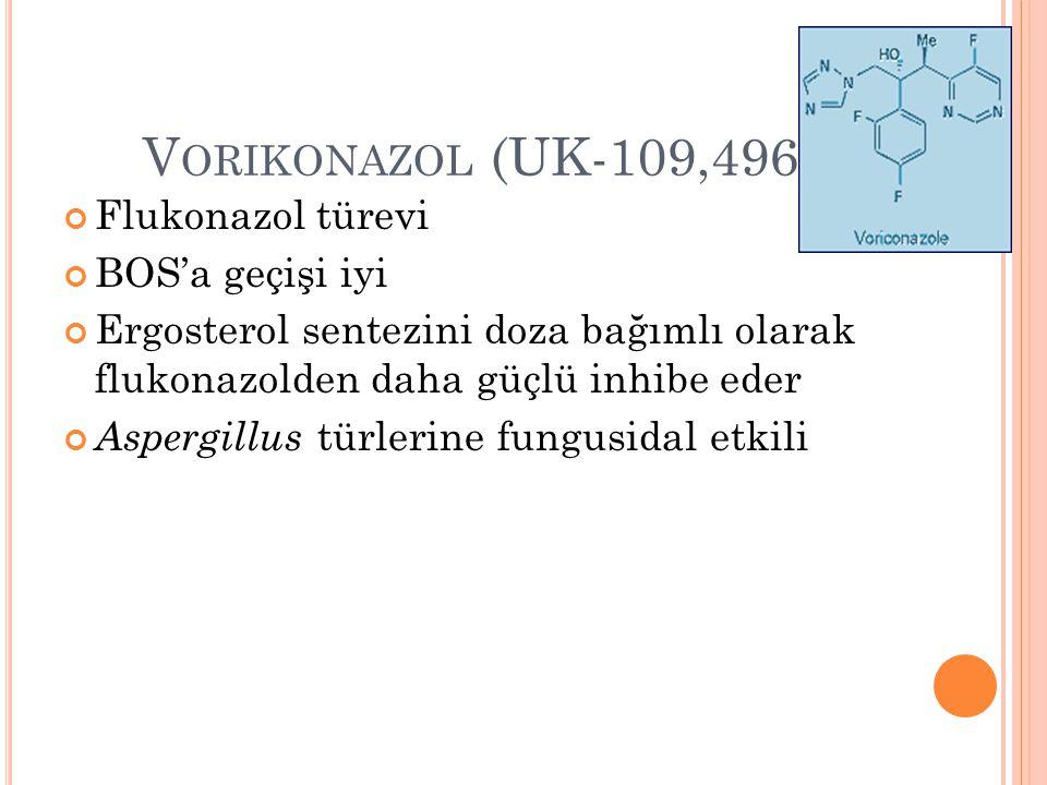 V ORIKONAZOL (UK-109,496) Flukonazol türevi BOS'a geçişi iyi Ergosterol sentezini doza bağımlı olarak flukonazolden daha güçlü inhibe eder Aspergillus