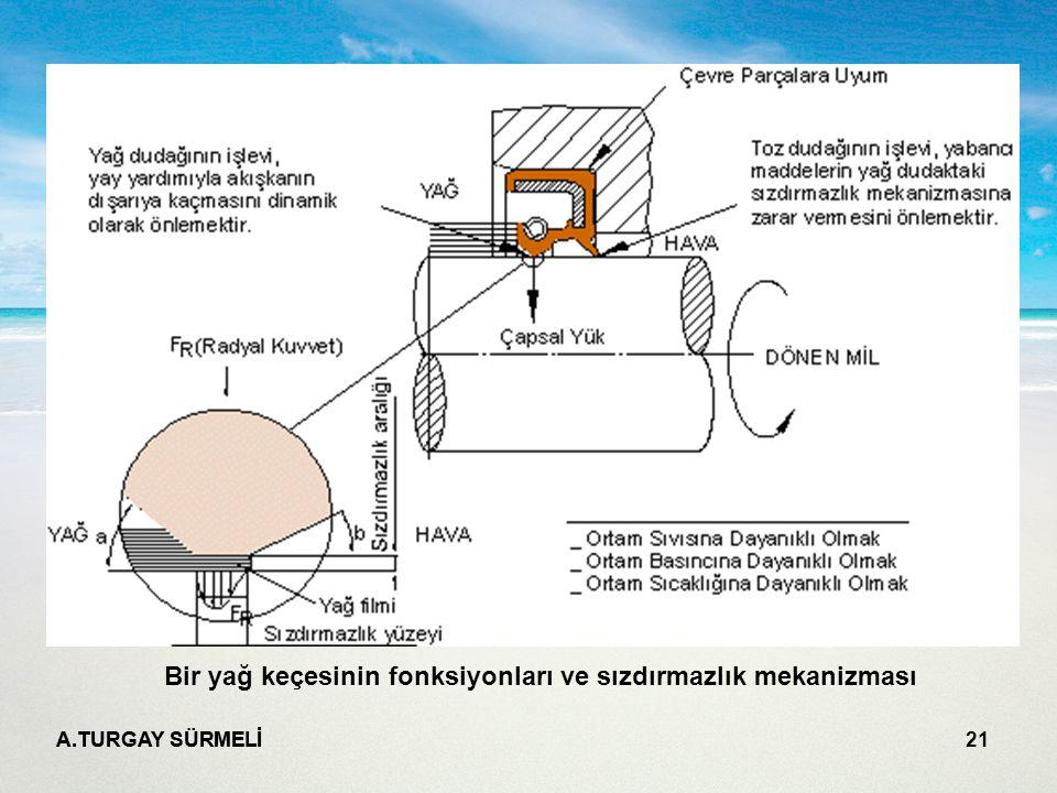 A.TURGAY SÜRMELİ 21 Bir yağ keçesinin fonksiyonları ve sızdırmazlık mekanizması