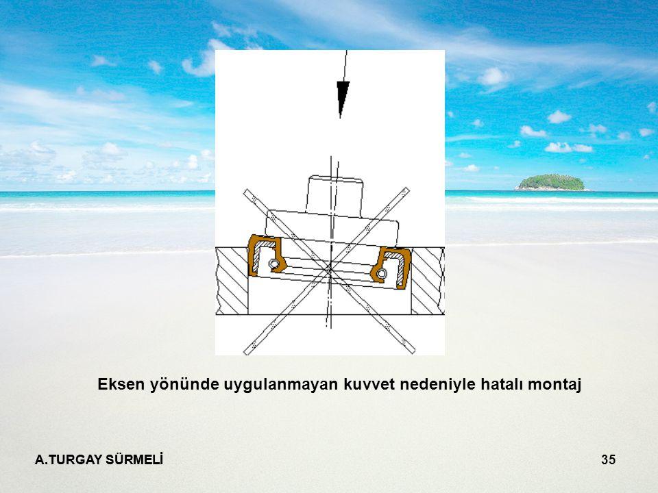 A.TURGAY SÜRMELİ 35 Eksen yönünde uygulanmayan kuvvet nedeniyle hatalı montaj