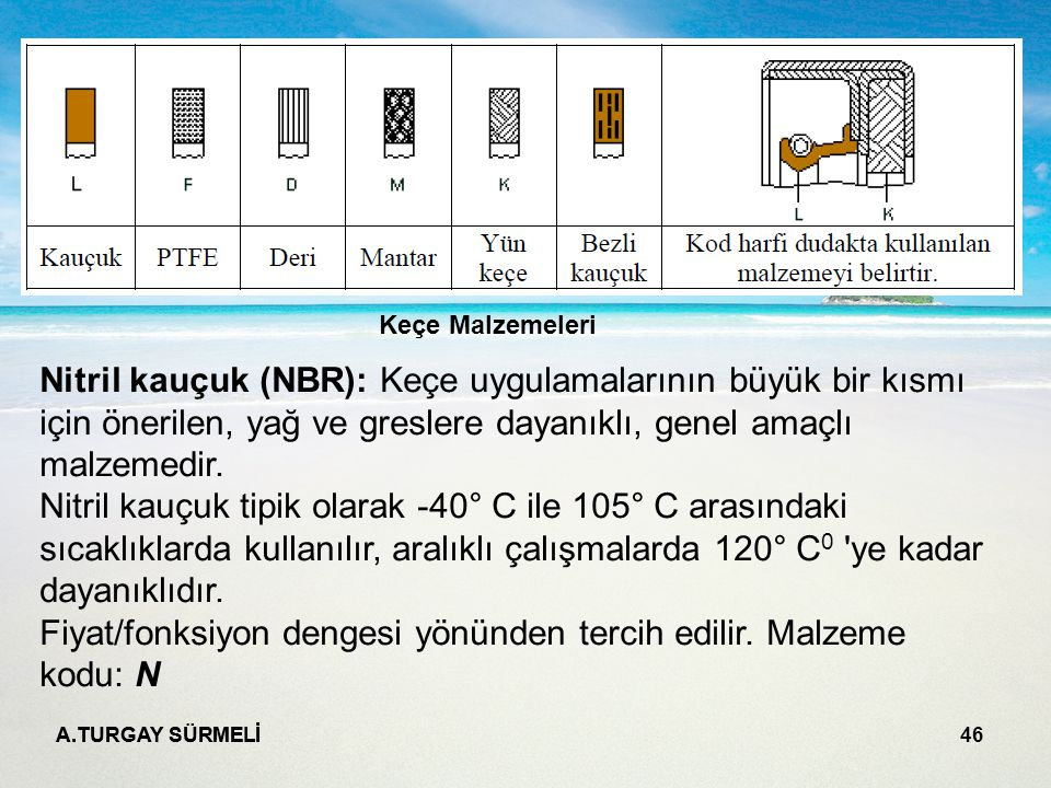 A.TURGAY SÜRMELİ 46 Keçe Malzemeleri Nitril kauçuk (NBR): Keçe uygulamalarının büyük bir kısmı için önerilen, yağ ve greslere dayanıklı, genel amaçlı malzemedir.