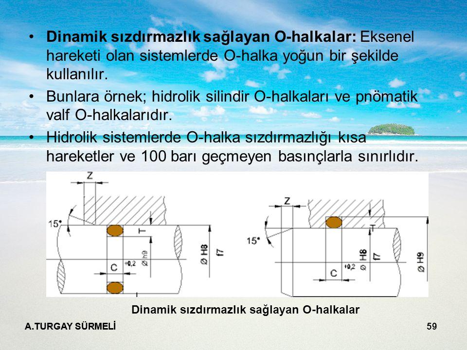 A.TURGAY SÜRMELİ 59 Dinamik sızdırmazlık sağlayan O-halkalar: Eksenel hareketi olan sistemlerde O-halka yoğun bir şekilde kullanılır.