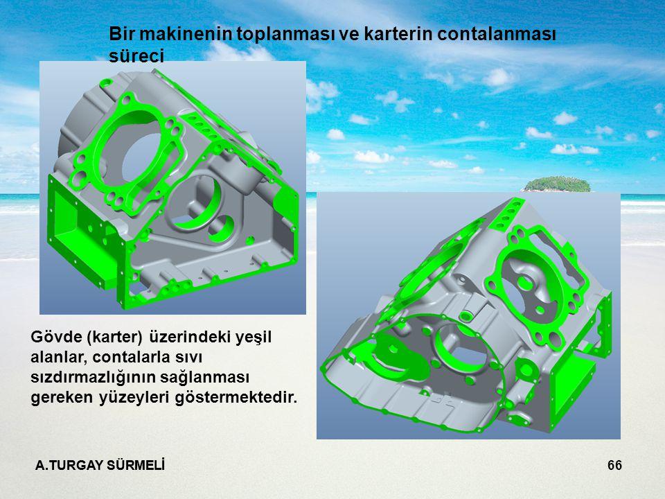 A.TURGAY SÜRMELİ 66 Gövde (karter) üzerindeki yeşil alanlar, contalarla sıvı sızdırmazlığının sağlanması gereken yüzeyleri göstermektedir.