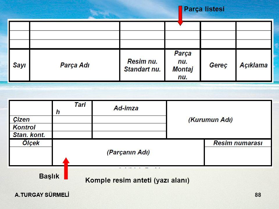 A.TURGAY SÜRMELİ 88 Komple resim anteti (yazı alanı) Başlık Parça listesi