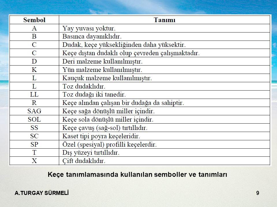 A.TURGAY SÜRMELİ 9 Keçe tanımlamasında kullanılan semboller ve tanımları